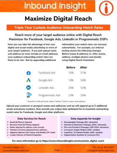 Maximize Digital Reach