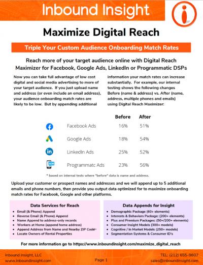Maximize Digital Reach